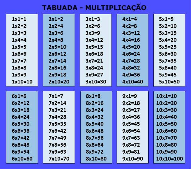 TABUADA DE MULTIPLICAÇÃO APRENDENDO BRINCANDO